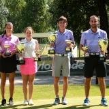 Golf asocijacija Srbije
