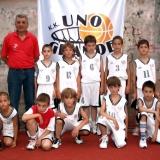 Košarkaški klub Uno Grande Zrenjanin
